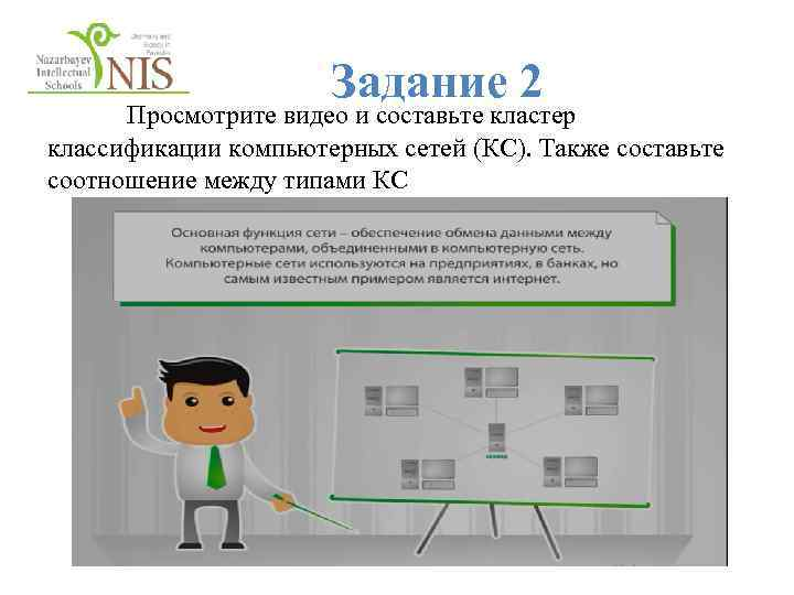 Задание 2 Просмотрите видео и составьте кластер классификации компьютерных сетей (КС). Также составьте соотношение