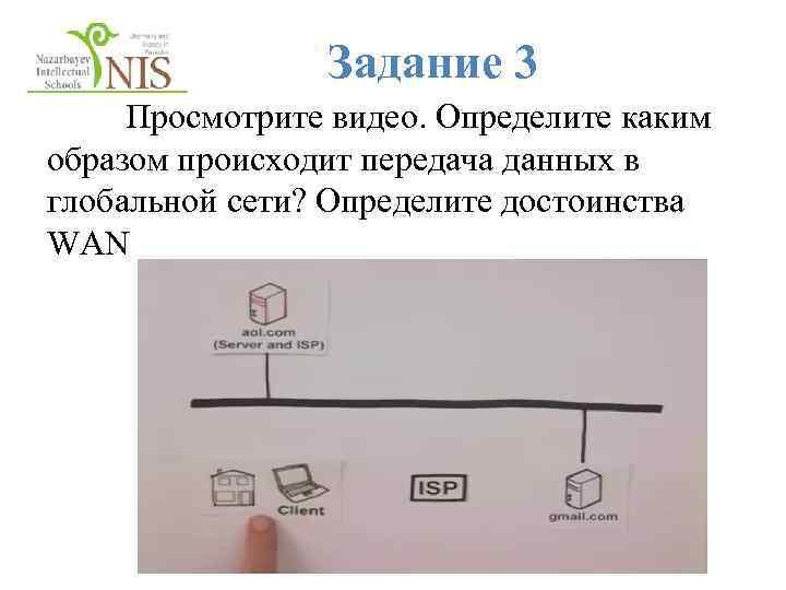 Задание 3 Просмотрите видео. Определите каким образом происходит передача данных в глобальной сети? Определите