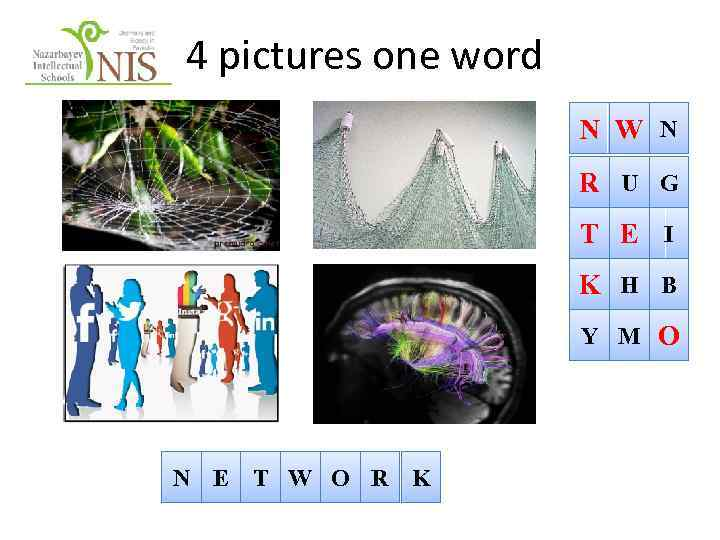 4 pictures one word N W N R U G T E I K