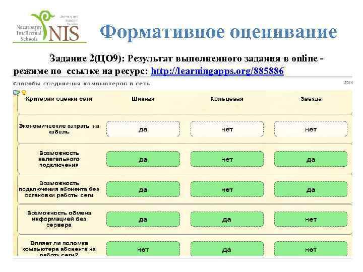 Формативное оценивание Задание 2(ЦО 9): Результат выполненного задания в online режиме по ссылке на