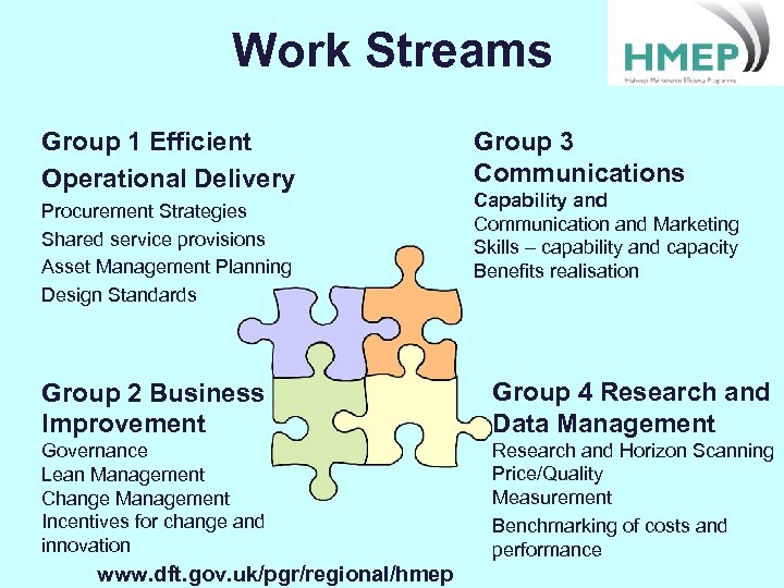 Work Streams Group 1 Efficient Operational Delivery Procurement Strategies Shared service provisions Asset Management