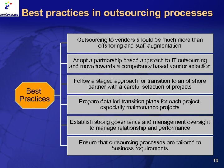 Best practices in outsourcing processes Outsourcing to vendors should be much more than offshoring
