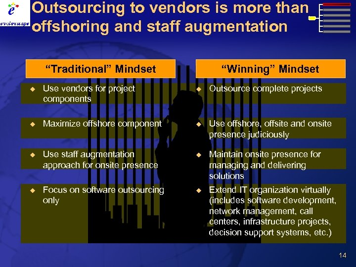 """Outsourcing to vendors is more than offshoring and staff augmentation """"Traditional"""" Mindset """"Winning"""" Mindset"""