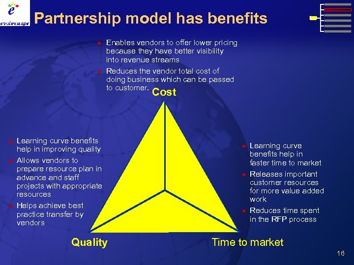 Partnership model has benefits l l Enables vendors to offer lower pricing because they