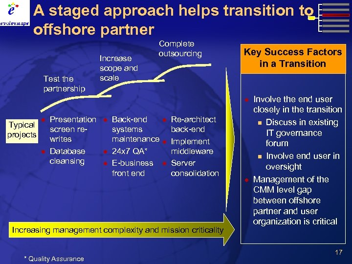 A staged approach helps transition to offshore partner Test the partnership Increase scope and