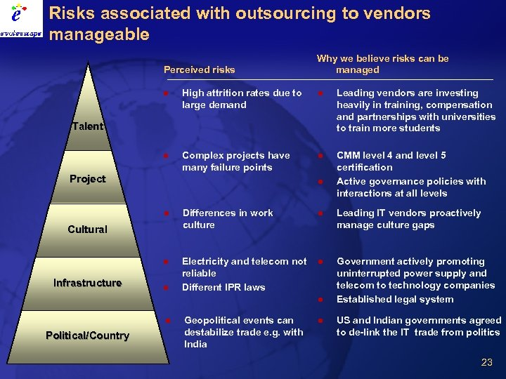 Risks associated with outsourcing to vendors manageable Perceived risks Why we believe risks can