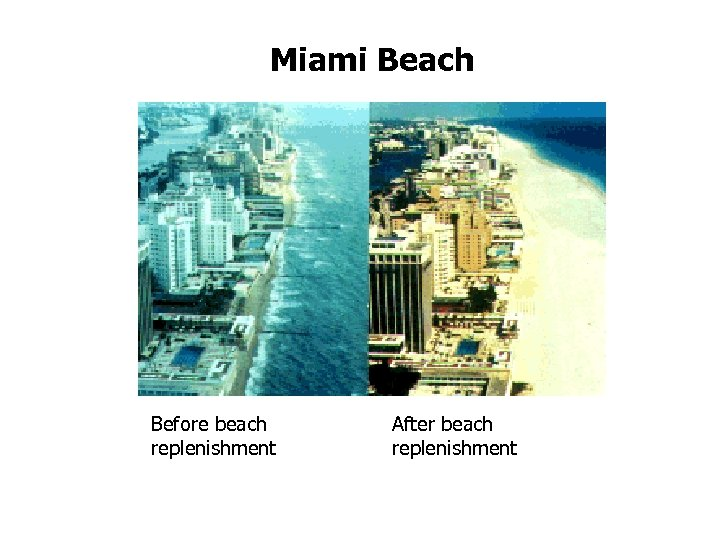 Miami Beach Before beach replenishment After beach replenishment