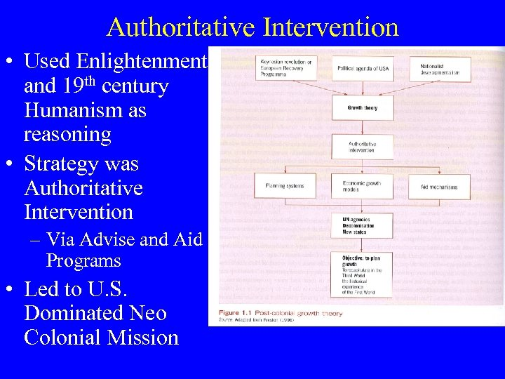 Authoritative Intervention • Used Enlightenment and 19 th century Humanism as reasoning • Strategy