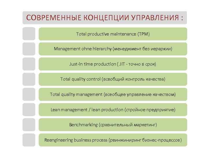 СОВРЕМЕННЫЕ КОНЦЕПЦИИ УПРАВЛЕНИЯ : Total productive maintenance (ТРМ) Management ohne hierarchy (менеджмент без иерархии)