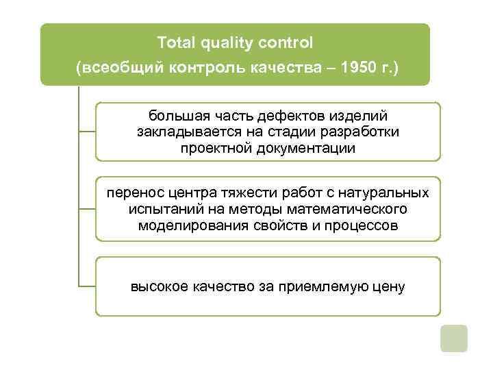 Total quality control (всеобщий контроль качества – 1950 г. ) большая часть дефектов изделий