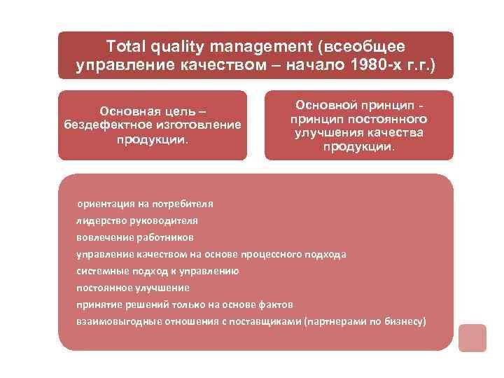 Total quality management (всеобщее управление качеством – начало 1980 -х г. г. ) Основная