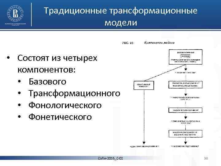Традиционные трансформационные модели • Состоят из четырех компонентов: • Базового • Трансформационного • Фонологического