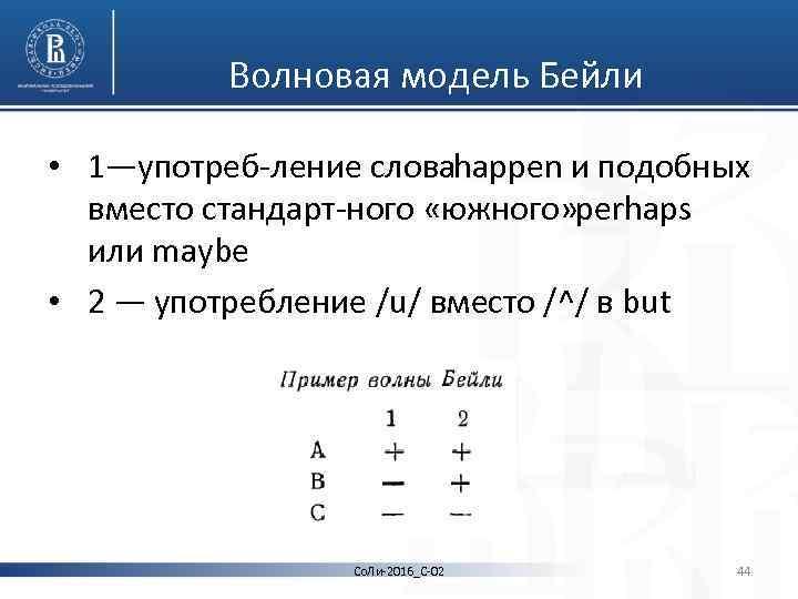 Волновая модель Бейли • 1—употреб ление слова appen и подобных h вместо стандарт ного
