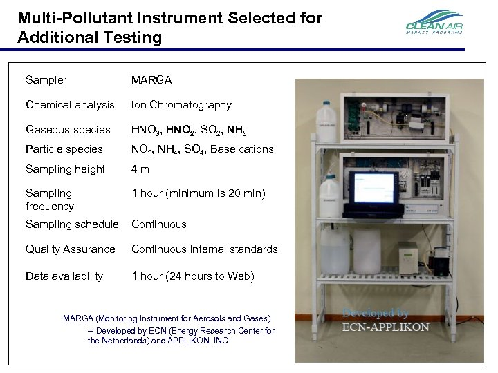 Multi-Pollutant Instrument Selected for Additional Testing Sampler MARGA Chemical analysis Ion Chromatography Gaseous species