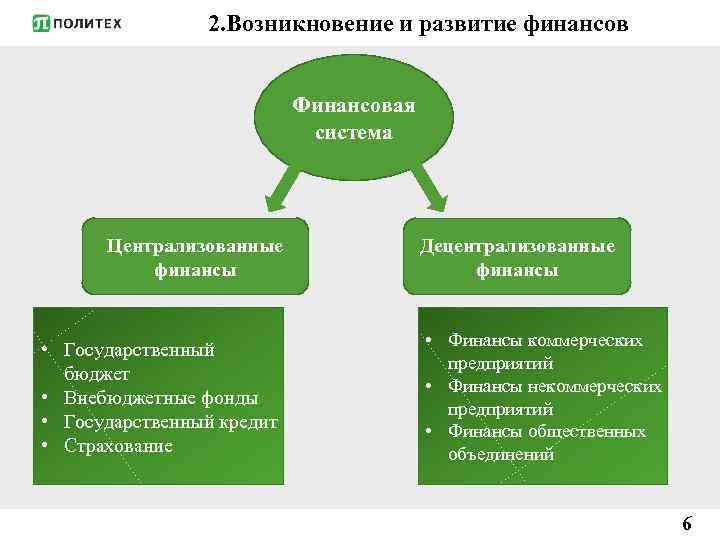 2. Возникновение и развитие финансов Финансовая система Централизованные финансы • Государственный бюджет • Внебюджетные