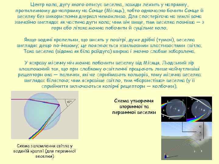 Центр кола, дугу якого описує веселка, завжди лежить у напрямку, протилежному до напрямку на