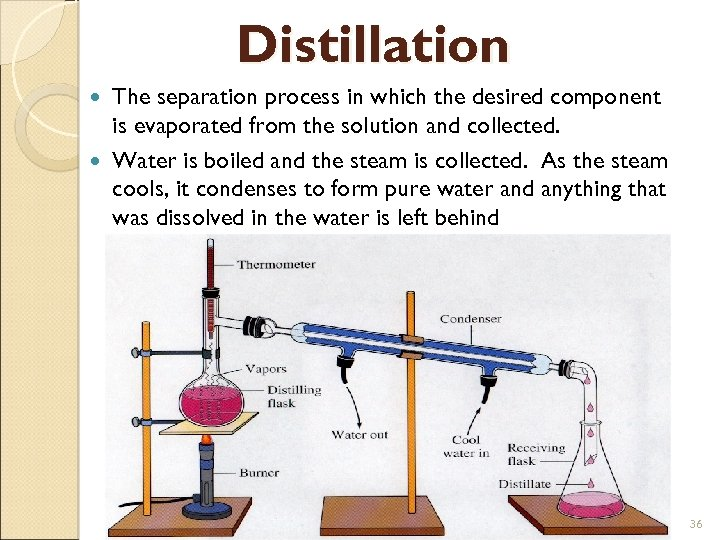 Distillation The separation process in which the desired component is evaporated from the solution