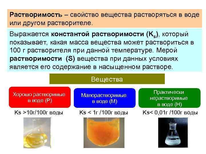 Растворимость – свойство вещества растворяться в воде или другом растворителе. Выражается константой растворимости (Ks),