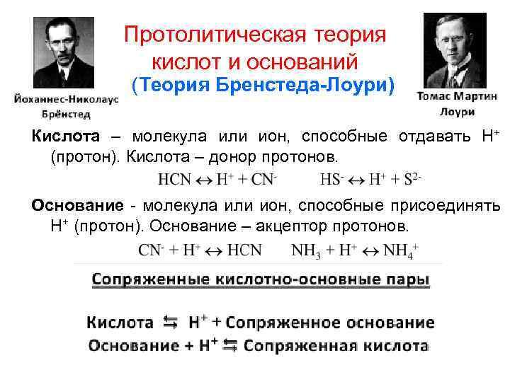 Протолитическая теория кислот и оснований (Теория Бренстеда-Лоури) Кислота – молекула или ион, способные отдавать