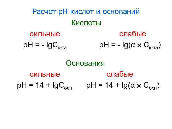 Расчет р. Н кислот и оснований Кислоты сильные слабые р. Н = - lg.