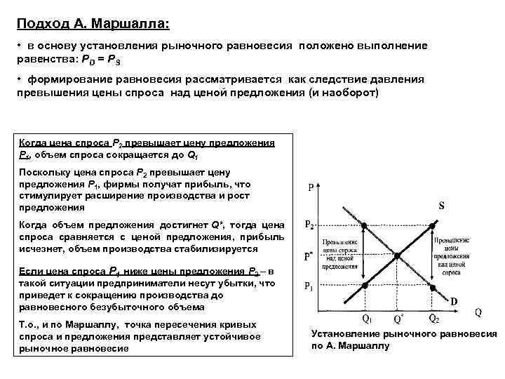 Сочетание экономического выбора и социальных факторов производства в методологии маржинализма А. Маршалла