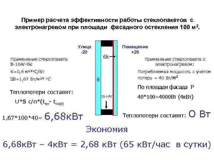 Пример расчета эффективности работы стеклопакетов с электронагревом при площади фасадного остекления 100 м 2.