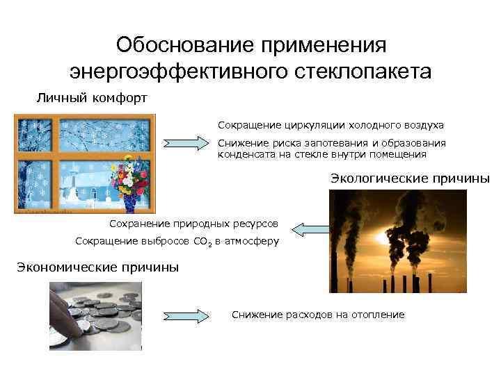 Обоснование применения энергоэффективного стеклопакета Личный комфорт Сокращение циркуляции холодного воздуха Снижение риска запотевания и