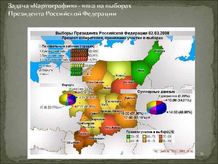 Задача «Картография» - явка на выборах Президента Российской Федерации 11
