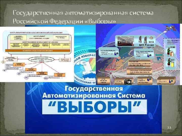 Государственная автоматизированная система Российской Федерации «Выборы» 22