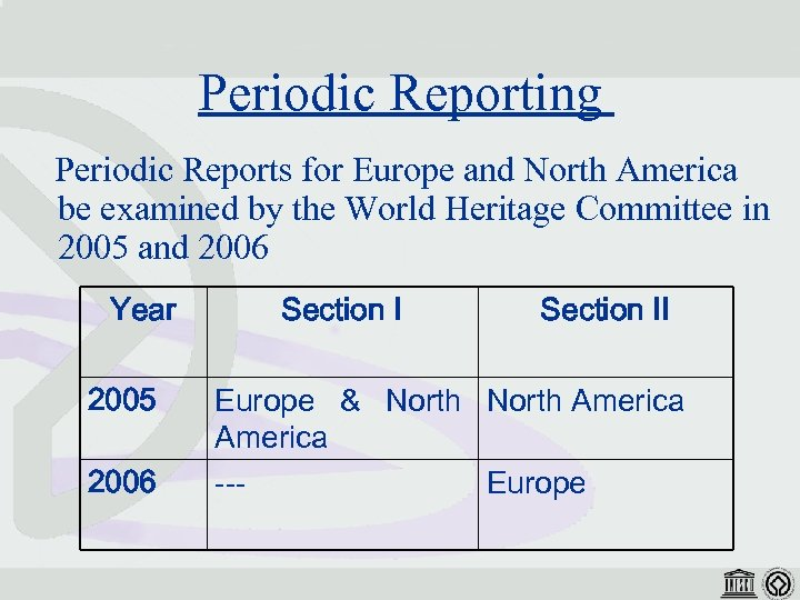 Periodic Reporting Periodic Reports for Europe and North America be examined by the World