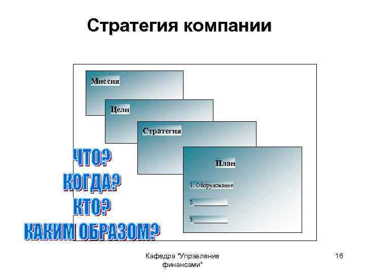Стратегия компании Миссия Цели Стратегия План мероприятий: 1. Покупка 1. Оборудование 2. ______ 3.