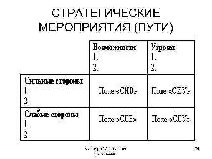 СТРАТЕГИЧЕСКИЕ МЕРОПРИЯТИЯ (ПУТИ) Кафедра
