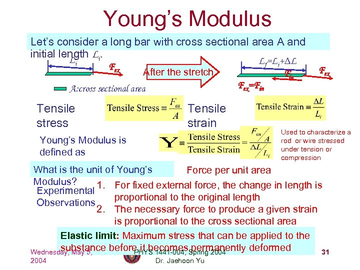 Young's Modulus Let's consider a long bar with cross sectional area A and initial
