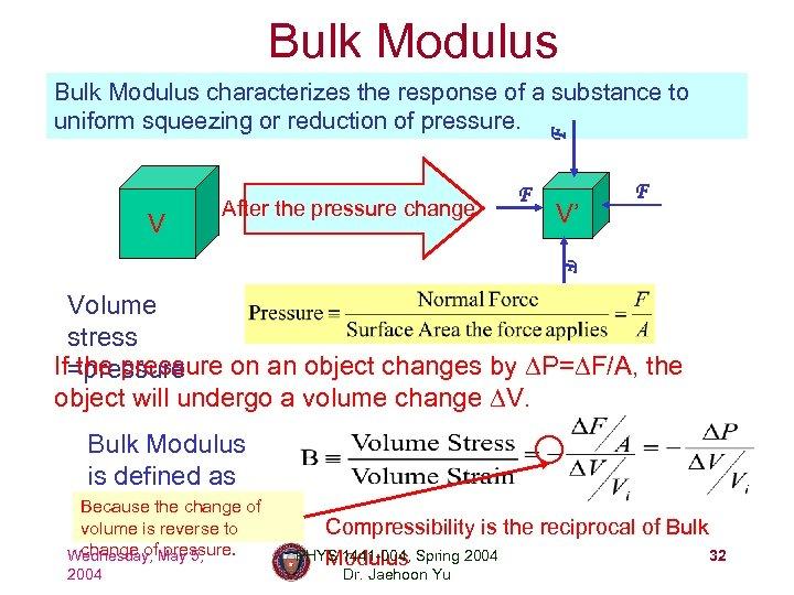 Bulk Modulus F Bulk Modulus characterizes the response of a substance to uniform squeezing