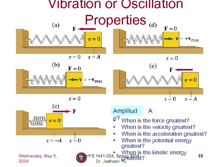 Vibration or Oscillation Properties Amplitud A e? When is the force greatest? • •