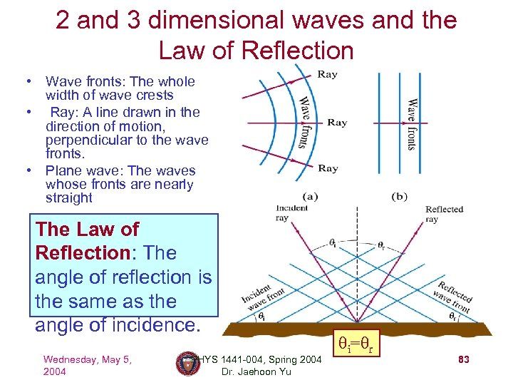 2 and 3 dimensional waves and the Law of Reflection • Wave fronts: The