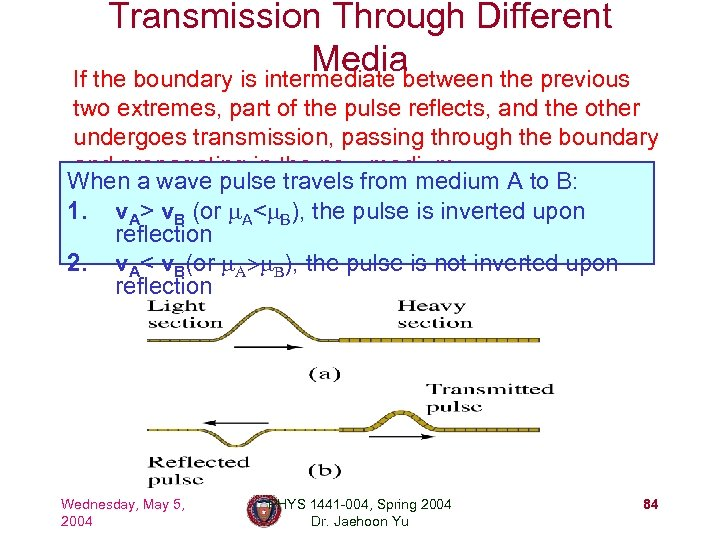 Transmission Through Different Mediabetween the previous If the boundary is intermediate two extremes, part