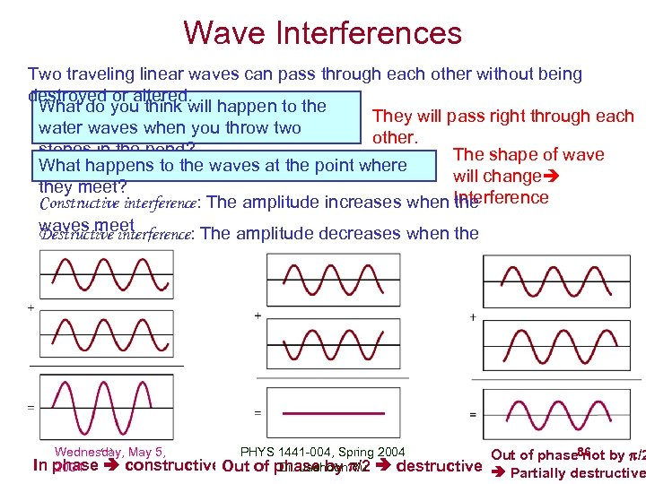 Wave Interferences Two traveling linear waves can pass through each other without being destroyed