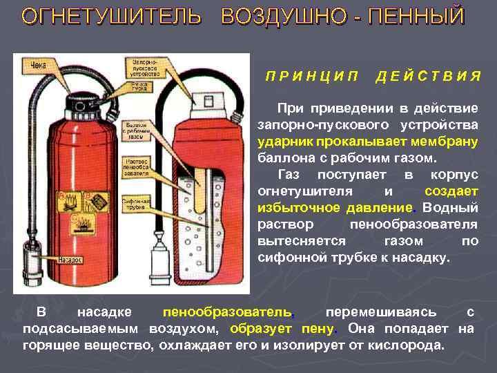 Пенный огнетушитель своими руками 39