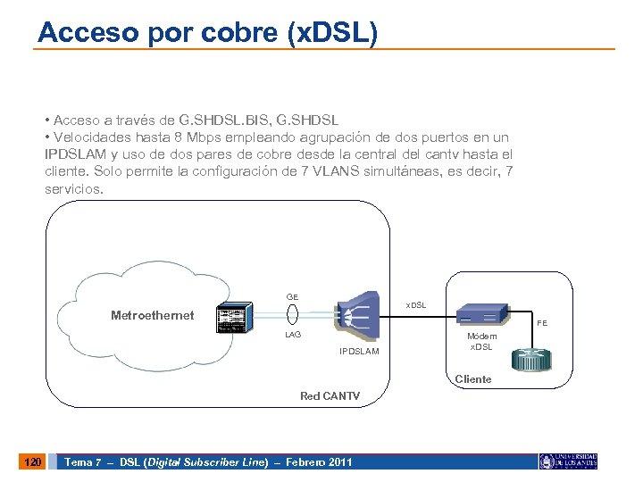 Acceso por cobre (x. DSL) • Acceso a través de G. SHDSL. BIS, G.