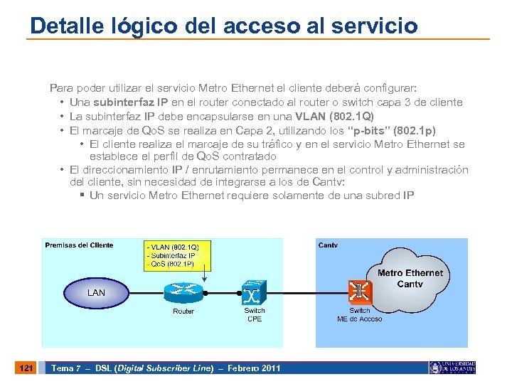 Detalle lógico del acceso al servicio Para poder utilizar el servicio Metro Ethernet el