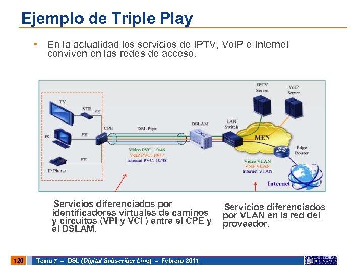 Ejemplo de Triple Play • En la actualidad los servicios de IPTV, Vo. IP