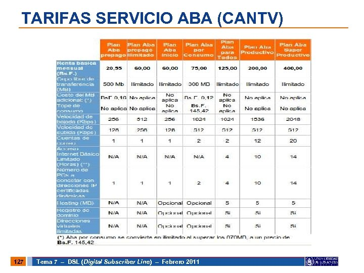 TARIFAS SERVICIO ABA (CANTV) 127 Tema 7 – DSL (Digital Subscriber Line) – Febrero