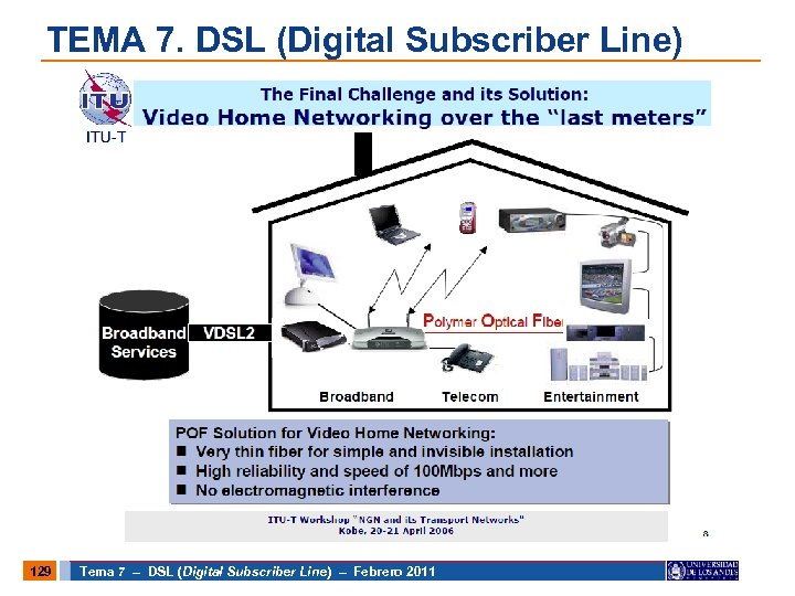TEMA 7. DSL (Digital Subscriber Line) 129 Tema 7 – DSL (Digital Subscriber Line)