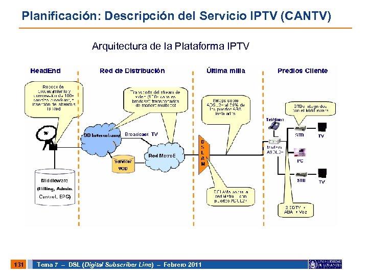 Planificación: Descripción del Servicio IPTV (CANTV) Arquitectura de la Plataforma IPTV 131 Tema 7
