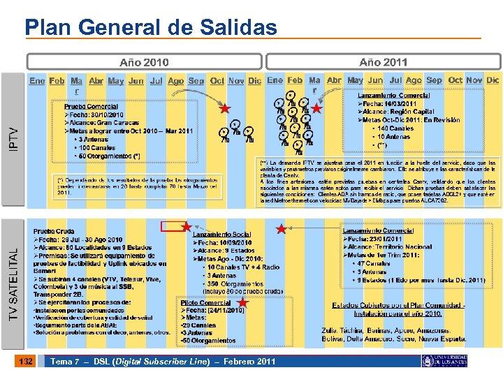 Plan General de Salidas 132 Tema 7 – DSL (Digital Subscriber Line) – Febrero