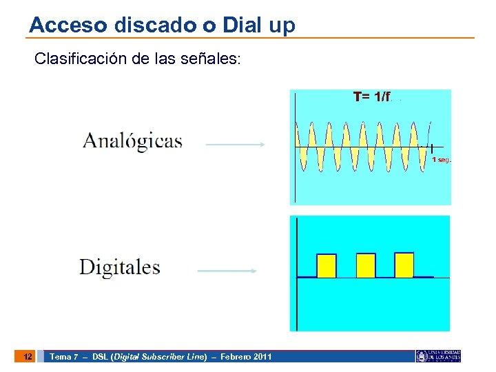 Acceso discado o Dial up Clasificación de las señales: 12 Tema 7 – DSL