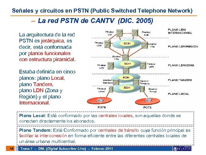 Señales y circuitos en PSTN (Public Switched Telephone Network) – La red PSTN de