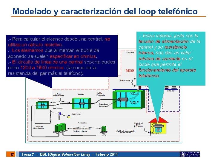Modelado y caracterización del loop telefónico. - Para calcular el alcance desde una central,