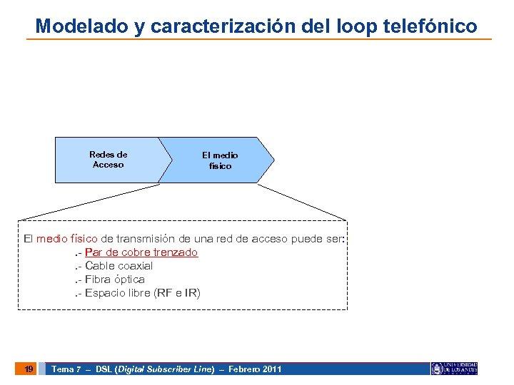 Modelado y caracterización del loop telefónico Redes de Acceso El medio físico de transmisión
